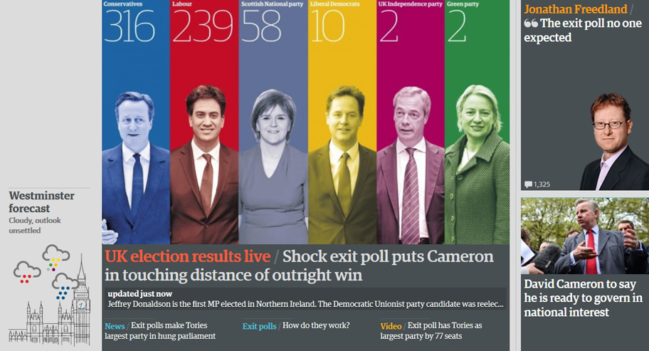 guardian graphic