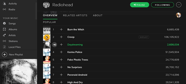 "Fortunately, after ""Burn the Witch,"" Spotify offers ""Creep."""